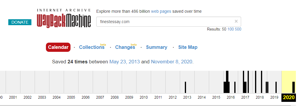 Finestessay statistics on webarchive.org