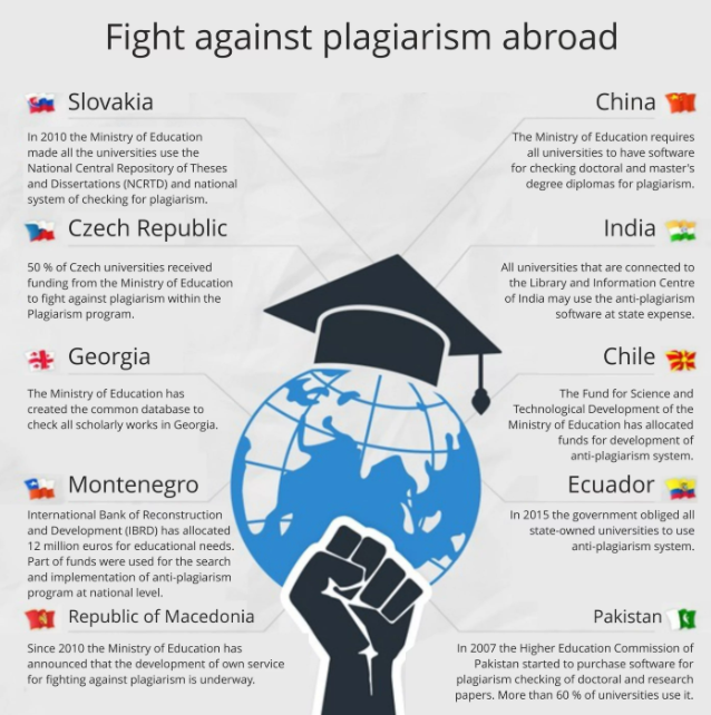 how various countries fight against plagiarism