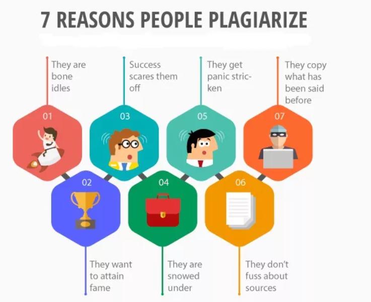 main reasons for plagiarizing