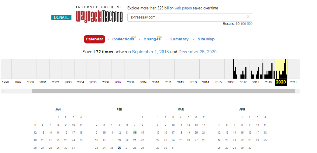 ExtraEssay statistics on webarchive.org