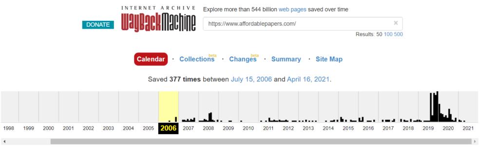Webarchive statistics