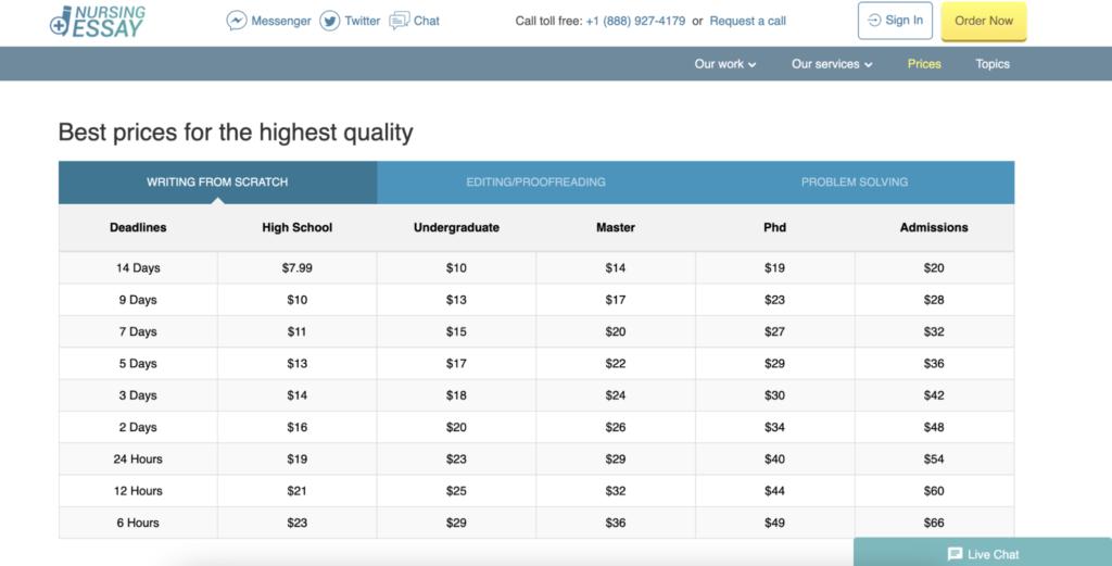 NursingEssayWriting.online pricing